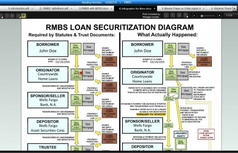 MCI – RMBS Webinar on Causes of Action and Charts