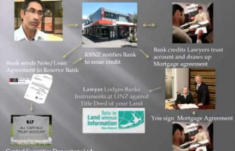 THE BANKING SYSTEM AND YOU with Billy T